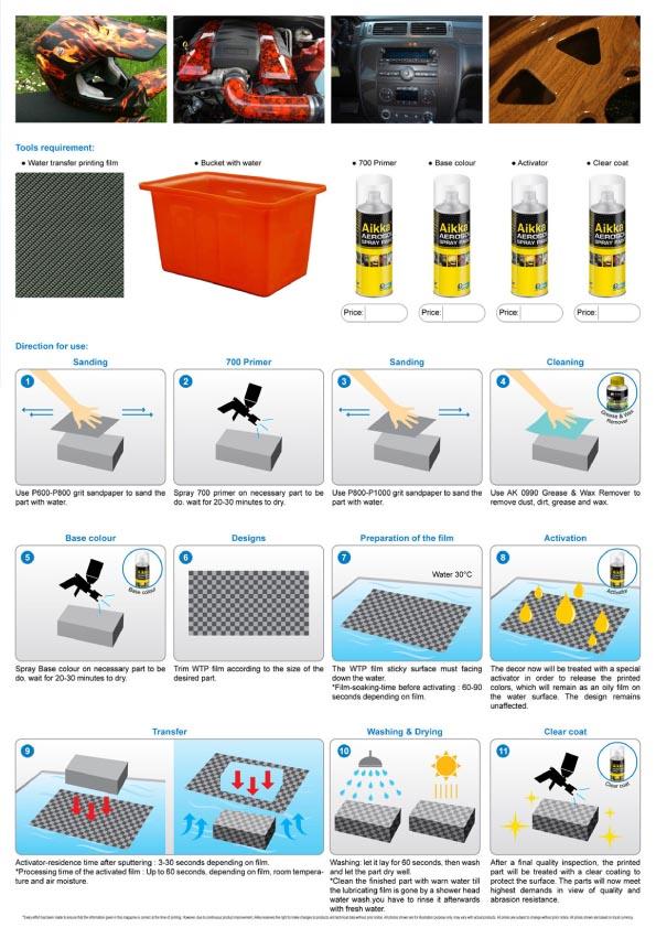 Hydrographics malaysia water transfer printing