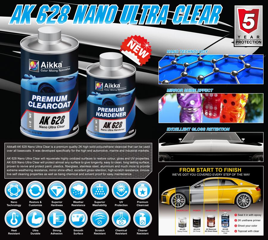 Aikka 628 Nano Ultra Clear