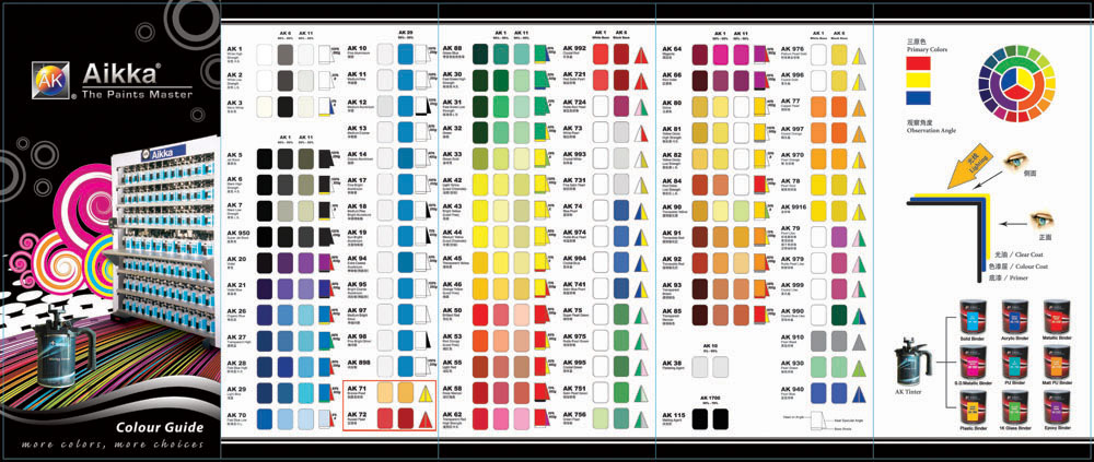 AIKKA COLOUR GUIDE
