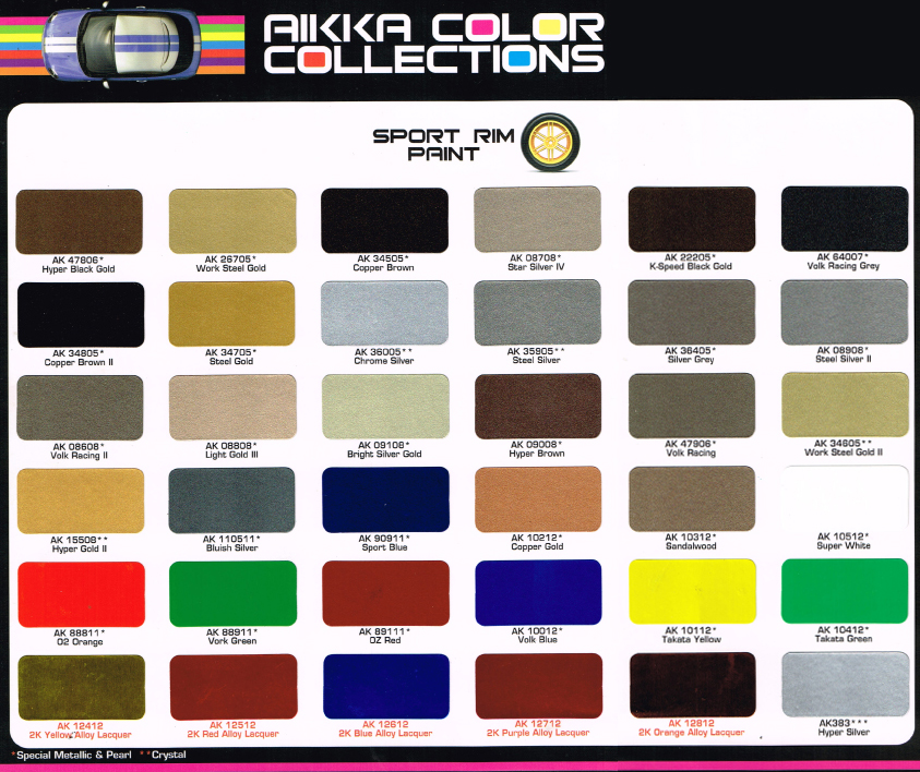 Aikkasportrim Paint Catalog